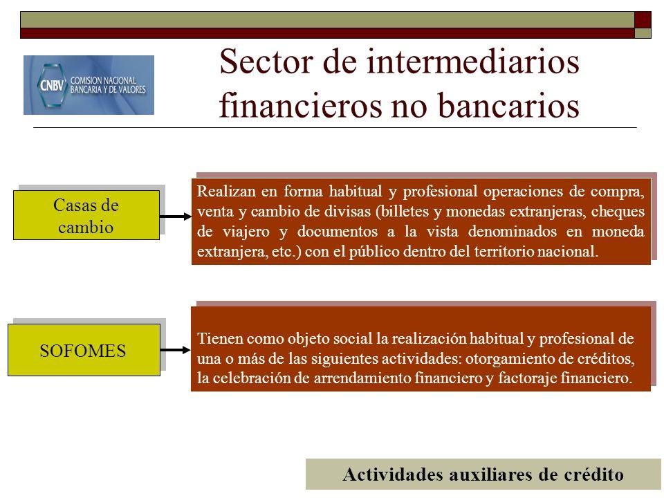 Sector de intermediarios financieros no bancarios SOFOMES Casas de cambio Casas de cambio Tienen como objeto social la realización habitual y profesio