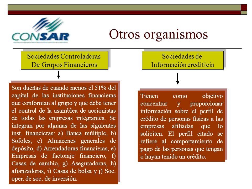 Otros organismos Sociedades Controladoras De Grupos Financieros Sociedades Controladoras De Grupos Financieros Sociedades de Información crediticia So