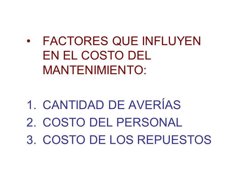 FACTORES QUE INFLUYEN EN EL COSTO DEL MANTENIMIENTO: 1.CANTIDAD DE AVERÍAS 2.COSTO DEL PERSONAL 3.COSTO DE LOS REPUESTOS