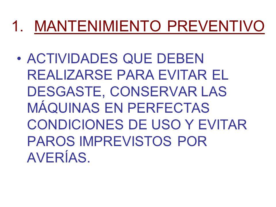 1.MANTENIMIENTO PREVENTIVO ACTIVIDADES QUE DEBEN REALIZARSE PARA EVITAR EL DESGASTE, CONSERVAR LAS MÁQUINAS EN PERFECTAS CONDICIONES DE USO Y EVITAR P