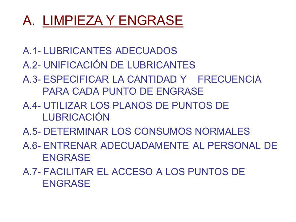 A.LIMPIEZA Y ENGRASE A.1- LUBRICANTES ADECUADOS A.2- UNIFICACIÓN DE LUBRICANTES A.3- ESPECIFICAR LA CANTIDAD Y FRECUENCIA PARA CADA PUNTO DE ENGRASE A