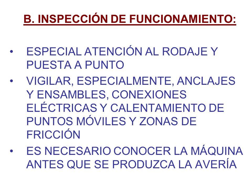 B. INSPECCIÓN DE FUNCIONAMIENTO: ESPECIAL ATENCIÓN AL RODAJE Y PUESTA A PUNTO VIGILAR, ESPECIALMENTE, ANCLAJES Y ENSAMBLES, CONEXIONES ELÉCTRICAS Y CA
