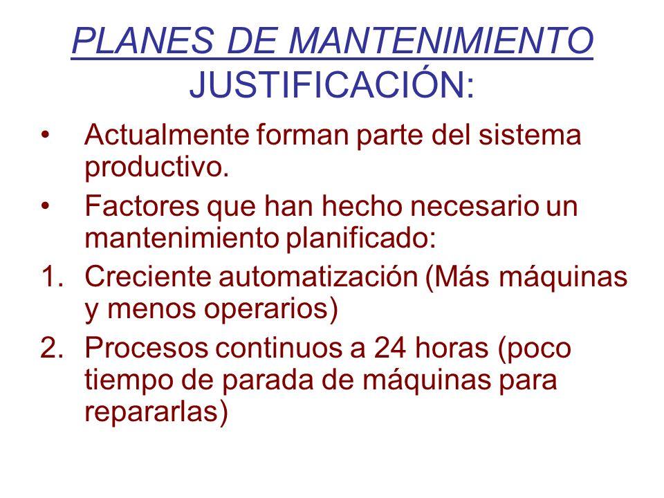 PLANES DE MANTENIMIENTO JUSTIFICACIÓN: Actualmente forman parte del sistema productivo. Factores que han hecho necesario un mantenimiento planificado: