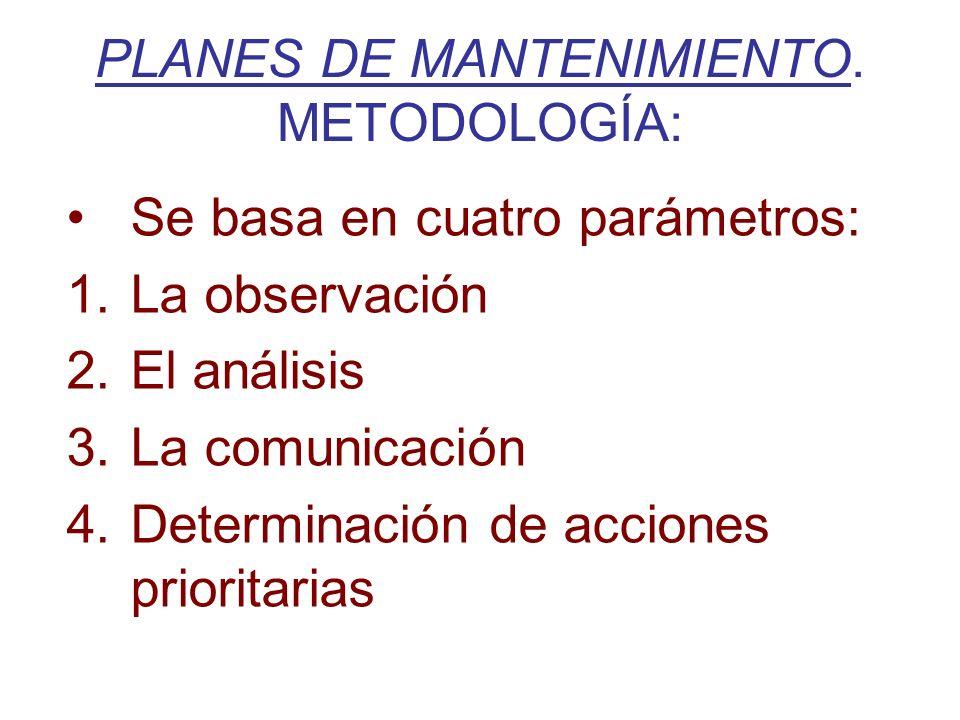 PLANES DE MANTENIMIENTO. METODOLOGÍA: Se basa en cuatro parámetros: 1.La observación 2.El análisis 3.La comunicación 4.Determinación de acciones prior