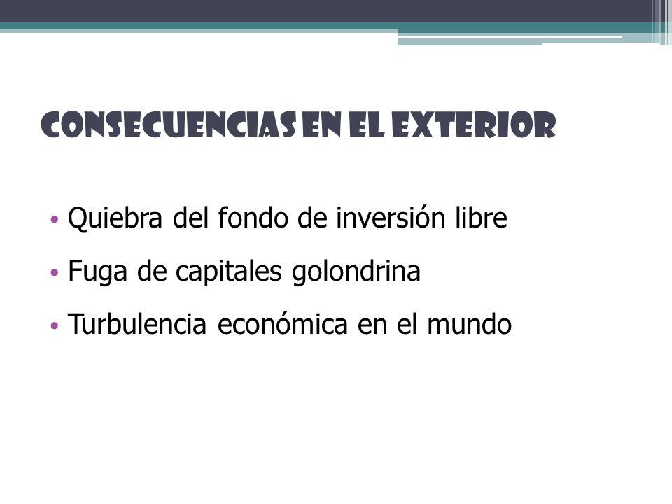 CONSECUENCIAS EN EL EXTERIOR Quiebra del fondo de inversión libre Fuga de capitales golondrina Turbulencia económica en el mundo