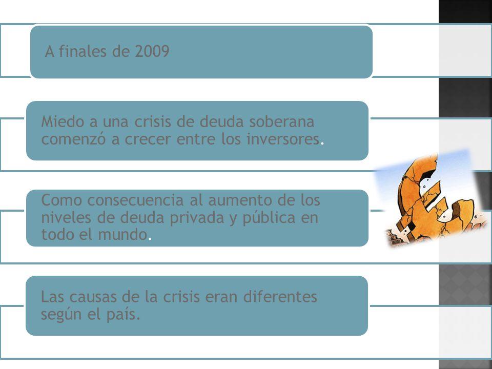 A finales de 2009 Miedo a una crisis de deuda soberana comenzó a crecer entre los inversores. Como consecuencia al aumento de los niveles de deuda pri