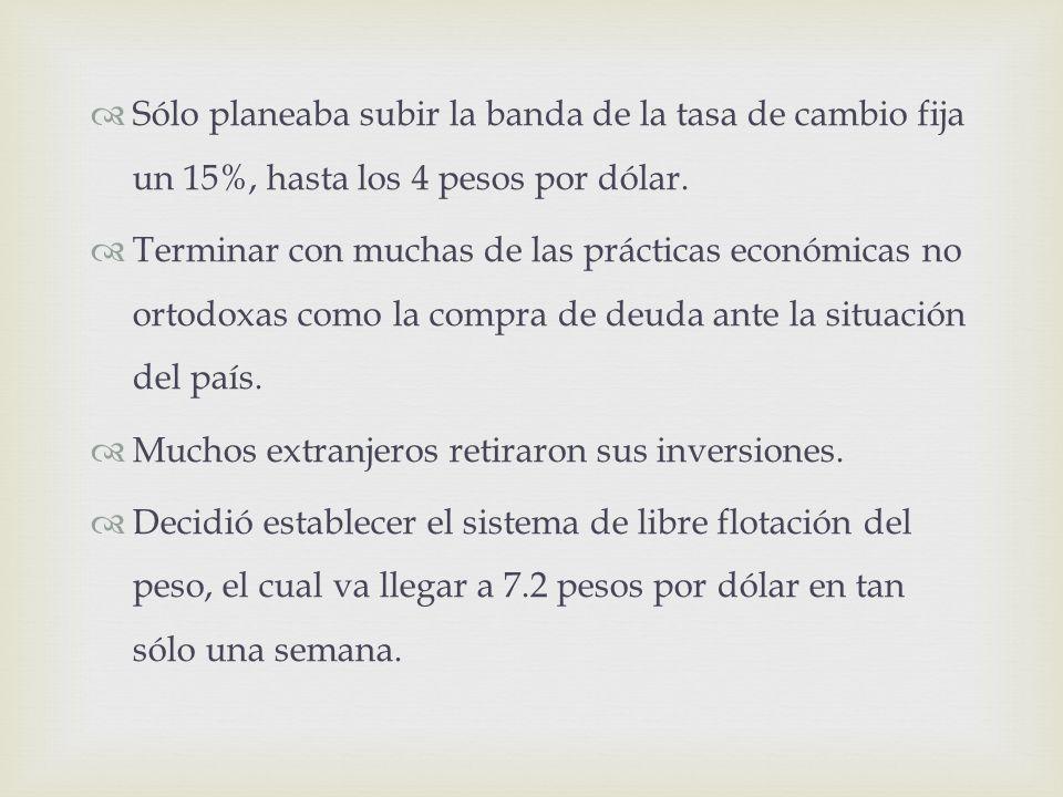 Sólo planeaba subir la banda de la tasa de cambio fija un 15%, hasta los 4 pesos por dólar. Terminar con muchas de las prácticas económicas no ortodox