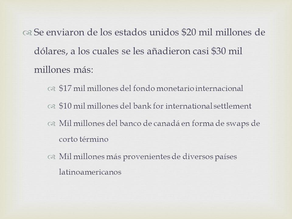 Se enviaron de los estados unidos $20 mil millones de dólares, a los cuales se les añadieron casi $30 mil millones más: $17 mil millones del fondo mon