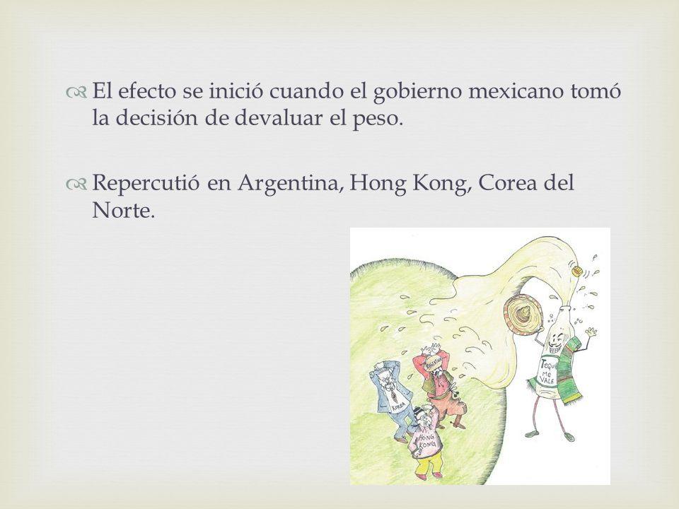 El efecto se inició cuando el gobierno mexicano tomó la decisión de devaluar el peso. Repercutió en Argentina, Hong Kong, Corea del Norte.