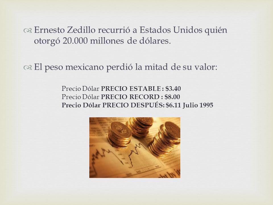 Ernesto Zedillo recurrió a Estados Unidos quién otorgó 20.000 millones de dólares. El peso mexicano perdió la mitad de su valor: Precio Dólar PRECIO E