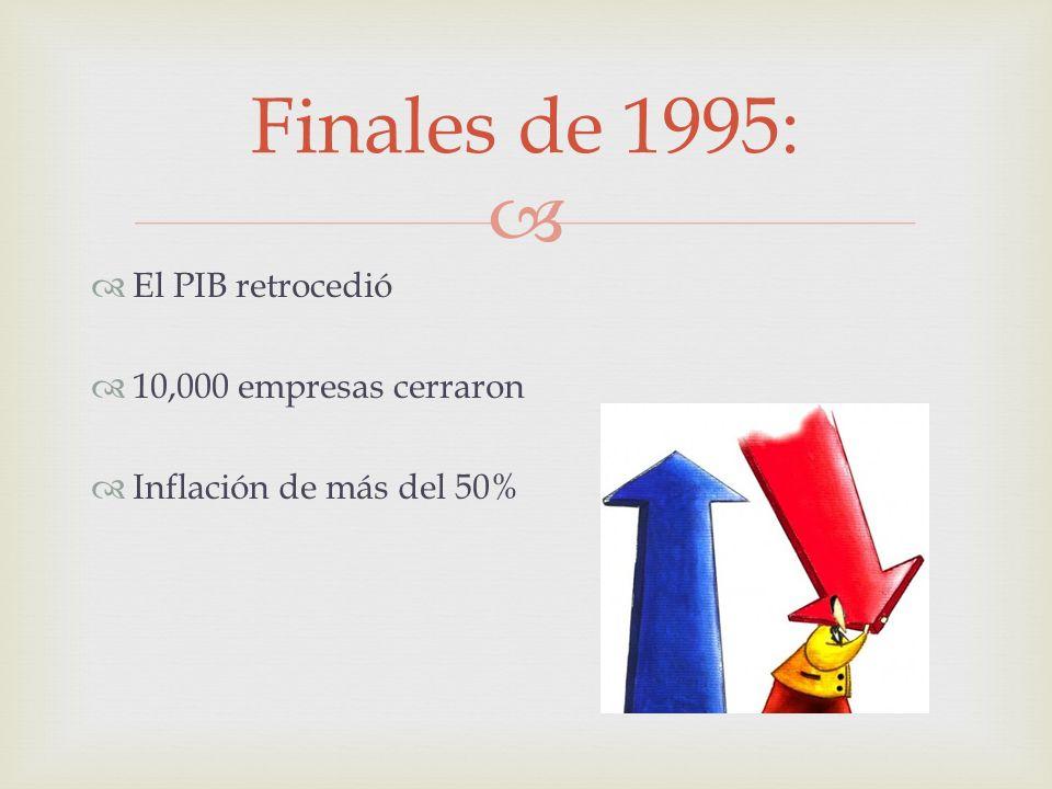 México pagó toda la deuda que tenía de EEUU, pero una gran parte de las pymes de México no pudo ser rescatada y acabaron extinguiéndose debido sobre todo a las altísimas tasas de interés (de hasta el 100%) durante el período de devaluación.