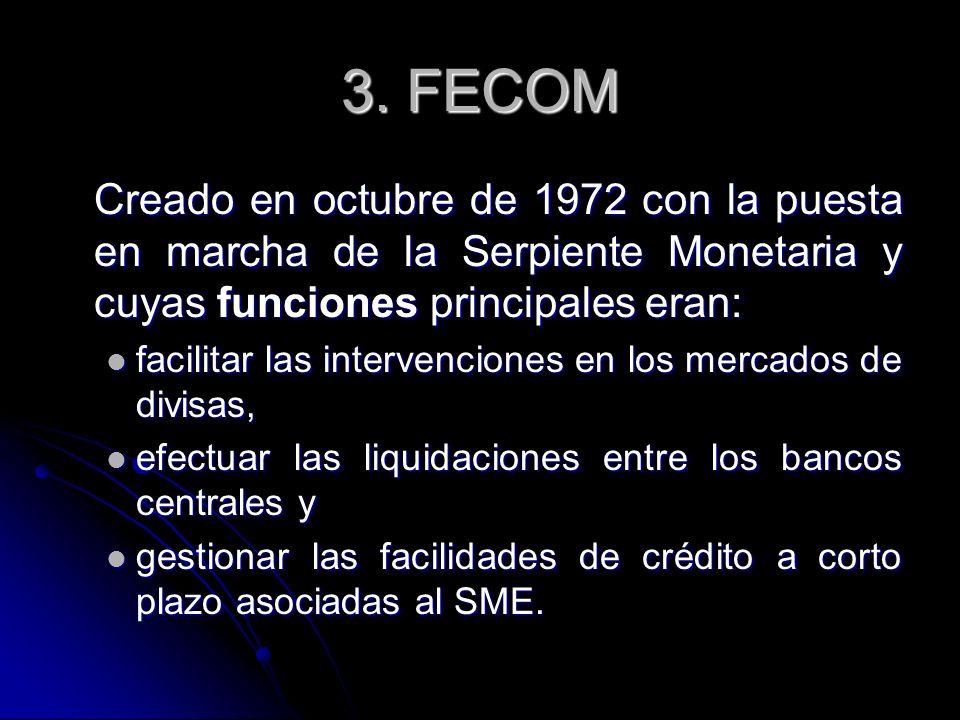 3. FECOM Creado en octubre de 1972 con la puesta en marcha de la Serpiente Monetaria y cuyas funciones principales eran: facilitar las intervenciones