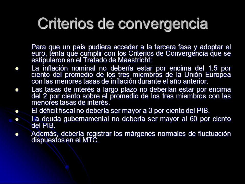 Criterios de convergencia Para que un país pudiera acceder a la tercera fase y adoptar el euro, tenía que cumplir con los Criterios de Convergencia qu