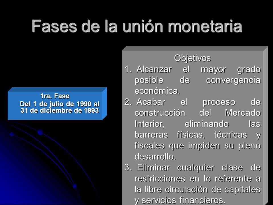 Fases de la unión monetaria 1ra. Fase Del 1 de julio de 1990 al 31 de diciembre de 1993 Del 1 de julio de 1990 al 31 de diciembre de 1993 Objetivos 1.