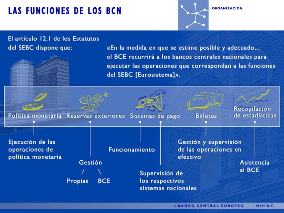 Sistema Europeo de Bancos Centrales (SEBC) El Sistema Europeo de Bancos Centrales (SEBC) está compuesto por: el Banco Central Europeo (BCE); y el Banco Central Europeo (BCE); y los bancos centrales nacionales (BCN) de los veintiocho Estados miembros de la UE.
