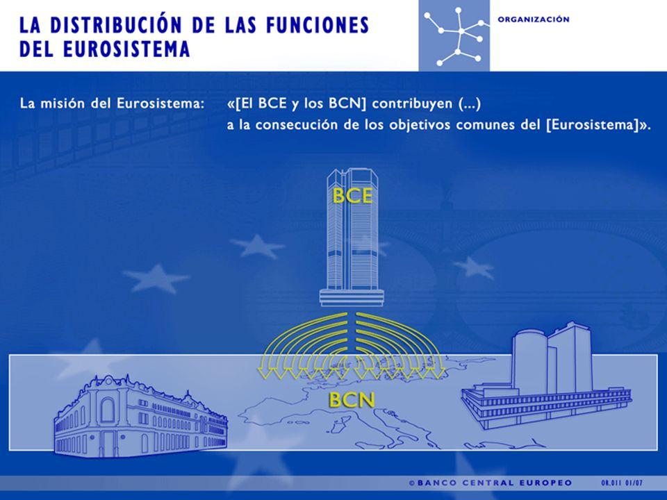 Ampliación de la Eurozona y estados fuera de la UE que usan el euro 1.
