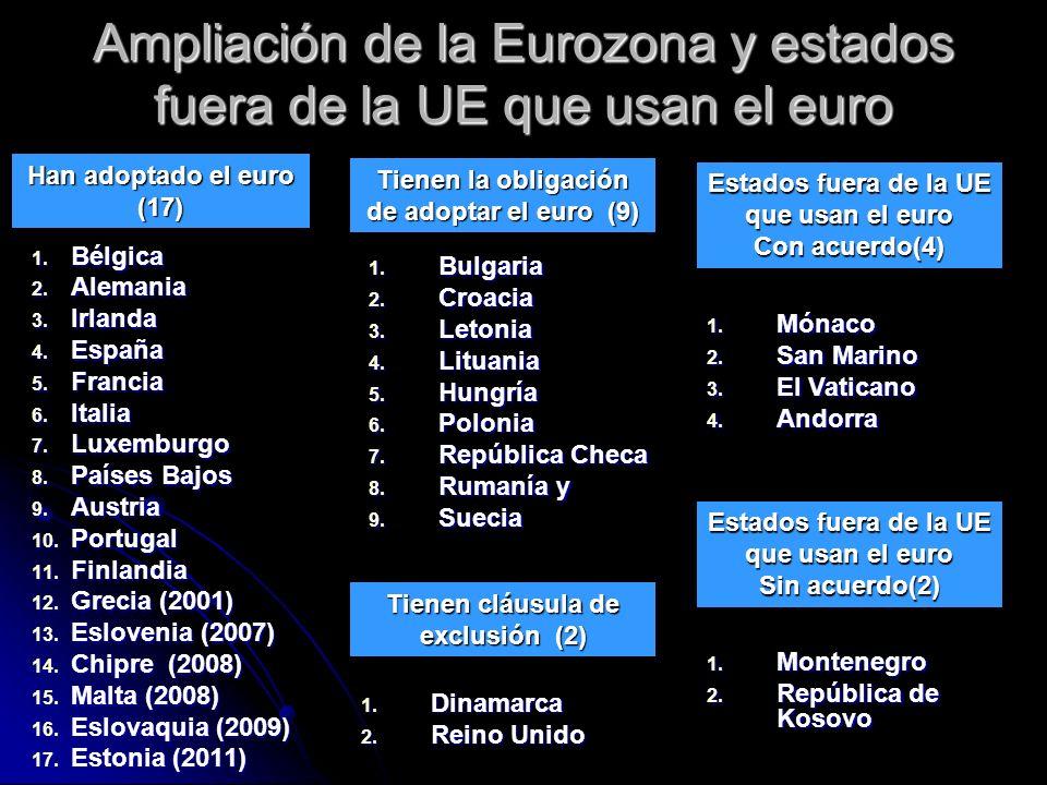 Ampliación de la Eurozona y estados fuera de la UE que usan el euro 1. Bélgica 2. Alemania 3. Irlanda 4. España 5. Francia 6. Italia 7. Luxemburgo 8.
