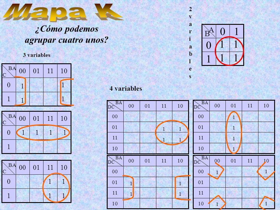¿Cómo podemos agrupar cuatro unos? 11 11 1 0 10 A B 1111 1 0 10110100 BA C 1 1 1 1 1 0 10110100 BA C 11 11 1 0 10110100 BA C 11 11 10 11 01 00 1011010
