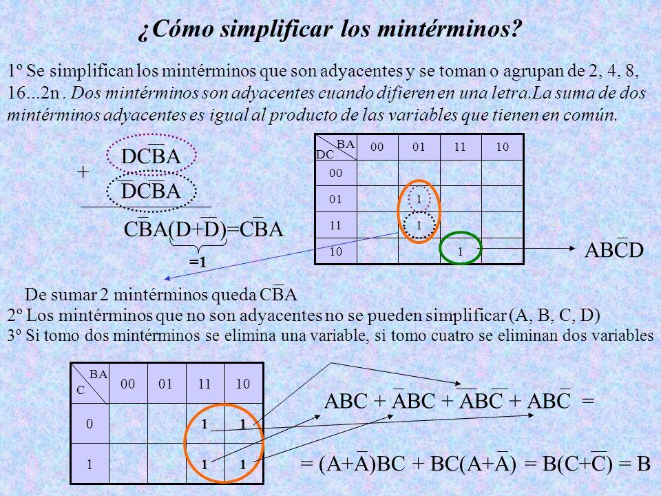 ¿Cómo simplificar los mintérminos? 1º Se simplifican los mintérminos que son adyacentes y se toman o agrupan de 2, 4, 8, 16...2n. Dos mintérminos son