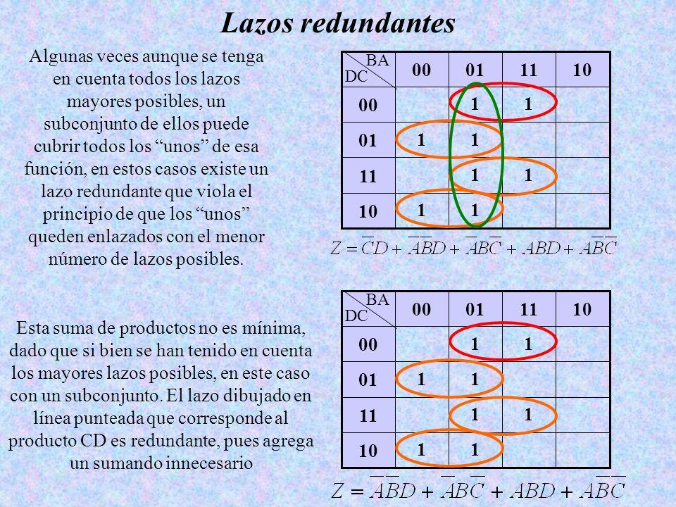 Lazos redundantes Algunas veces aunque se tenga en cuenta todos los lazos mayores posibles, un subconjunto de ellos puede cubrir todos los unos de esa