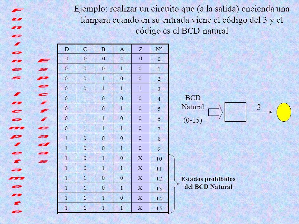Ejemplo: realizar un circuito que (a la salida) encienda una lámpara cuando en su entrada viene el código del 3 y el código es el BCD natural X1111 X0