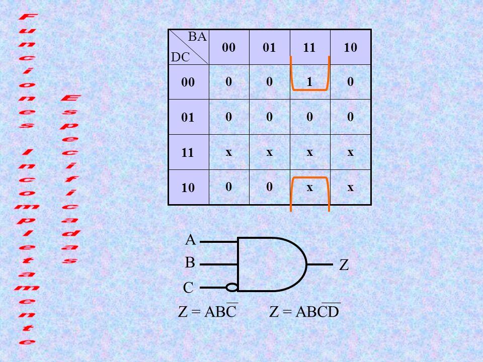 xx00 xxxx 0000 0100 10 11 01 00 10110100 BA DC A B C Z Z = ABCZ = ABCD