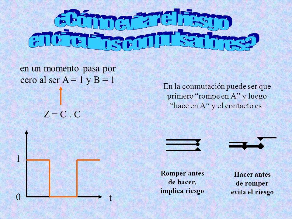 1 0 t Z = C. C en un momento pasa por cero al ser A = 1 y B = 1 En la conmutación puede ser que primero rompe en A y luego hace en A y el contacto es: