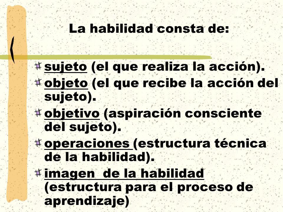 La habilidad consta de: sujeto (el que realiza la acción). objeto (el que recibe la acción del sujeto). objetivo (aspiración consciente del sujeto). o