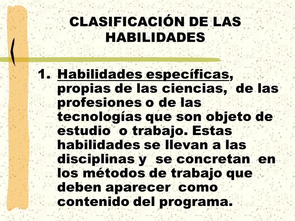 CLASIFICACIÓN DE LAS HABILIDADES 1.Habilidades específicas, propias de las ciencias, de las profesiones o de las tecnologías que son objeto de estudio