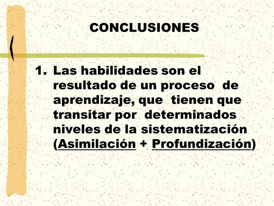 CONCLUSIONES 1.Las habilidades son el resultado de un proceso de aprendizaje, que tienen que transitar por determinados niveles de la sistematización