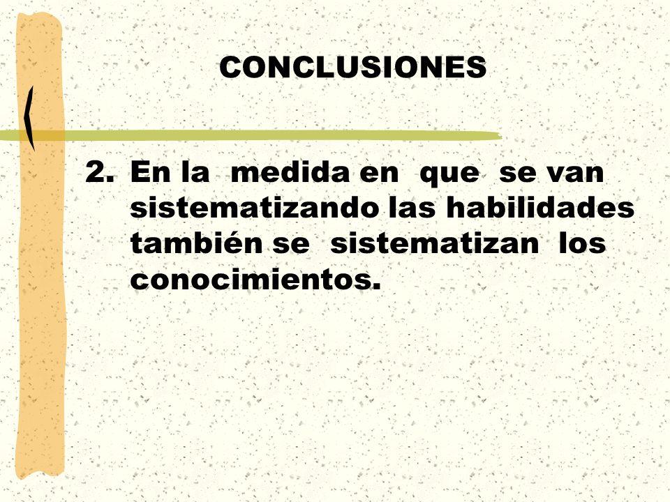 CONCLUSIONES 2.En la medida en que se van sistematizando las habilidades también se sistematizan los conocimientos.
