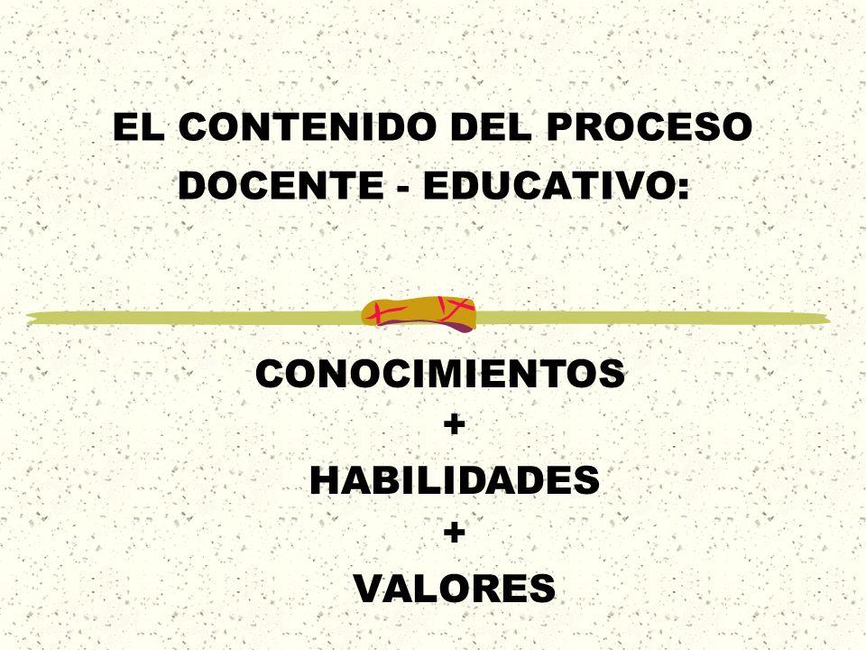 EL CONTENIDO DEL PROCESO DOCENTE - EDUCATIVO: + VALORES CONOCIMIENTOS + HABILIDADES