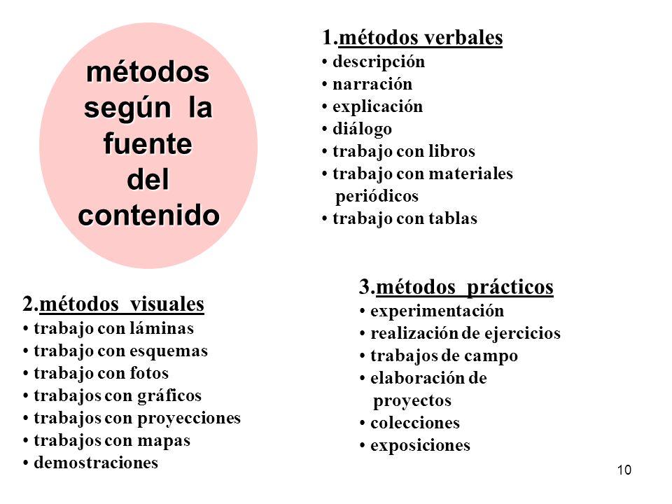9 según la fuentedelcontenido relación profesor- profesor-alumno según los niveles de independencia de la actividad cognoscitiva CLASIFICACIONES DE LO