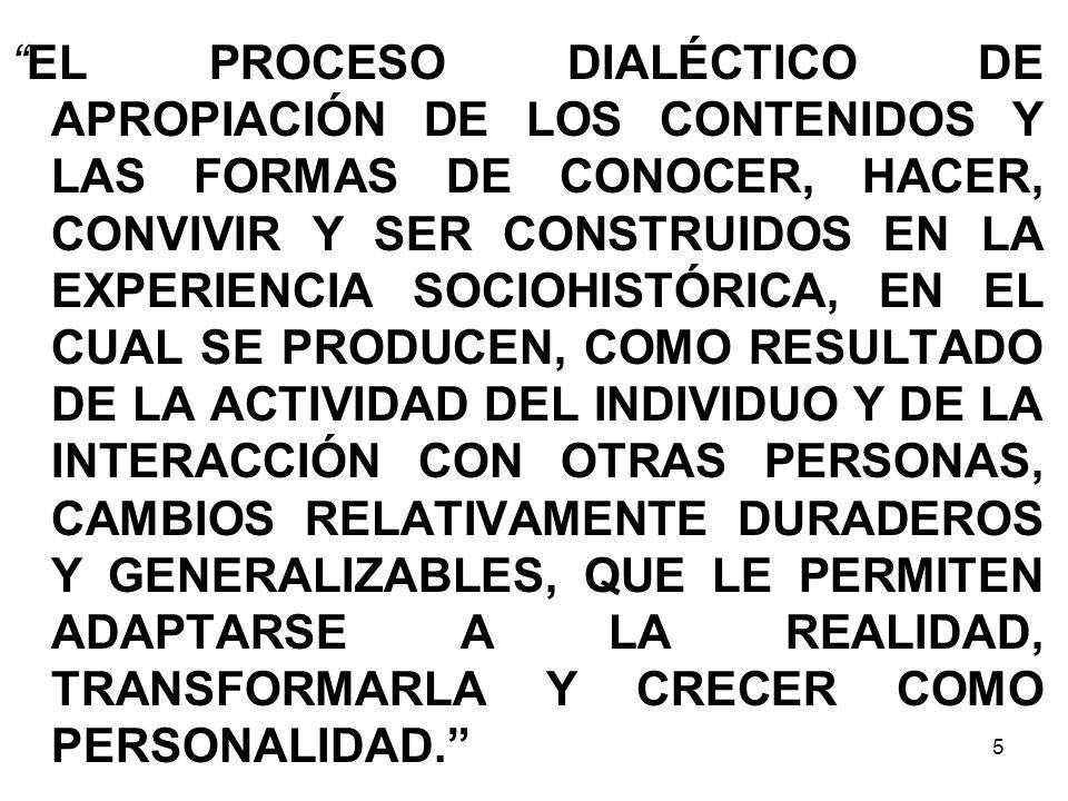 5 EL PROCESO DIALÉCTICO DE APROPIACIÓN DE LOS CONTENIDOS Y LAS FORMAS DE CONOCER, HACER, CONVIVIR Y SER CONSTRUIDOS EN LA EXPERIENCIA SOCIOHISTÓRICA, EN EL CUAL SE PRODUCEN, COMO RESULTADO DE LA ACTIVIDAD DEL INDIVIDUO Y DE LA INTERACCIÓN CON OTRAS PERSONAS, CAMBIOS RELATIVAMENTE DURADEROS Y GENERALIZABLES, QUE LE PERMITEN ADAPTARSE A LA REALIDAD, TRANSFORMARLA Y CRECER COMO PERSONALIDAD.