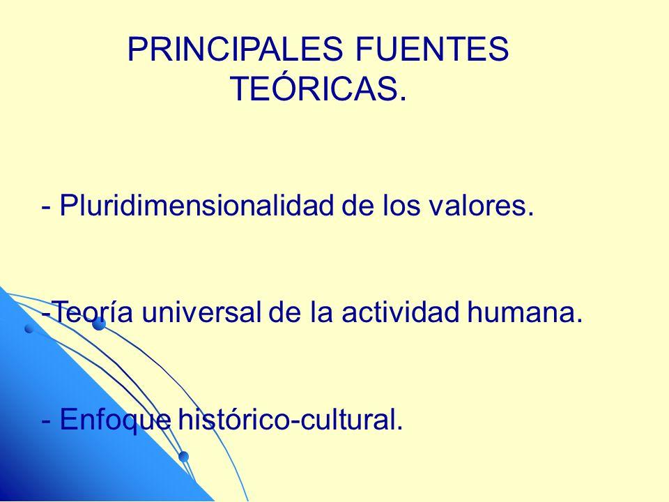 PRINCIPALES FUENTES TEÓRICAS. - Pluridimensionalidad de los valores. -Teoría universal de la actividad humana. - Enfoque histórico-cultural.