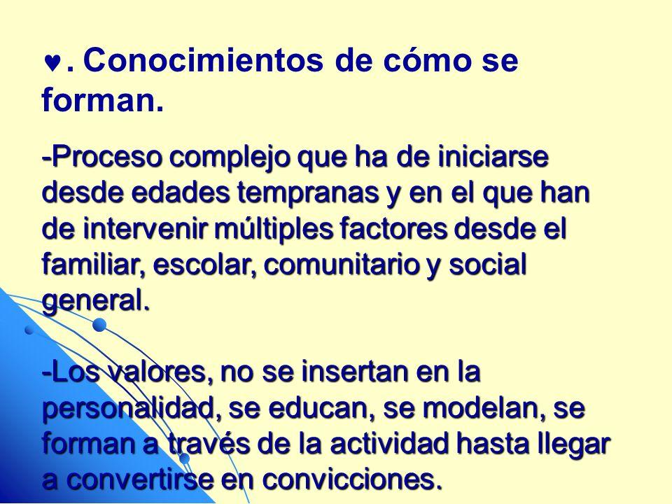 - Se produce mediante el vínculo de los componentes cognitivo, afectivo y conductual, sin desconocer el volitivo.