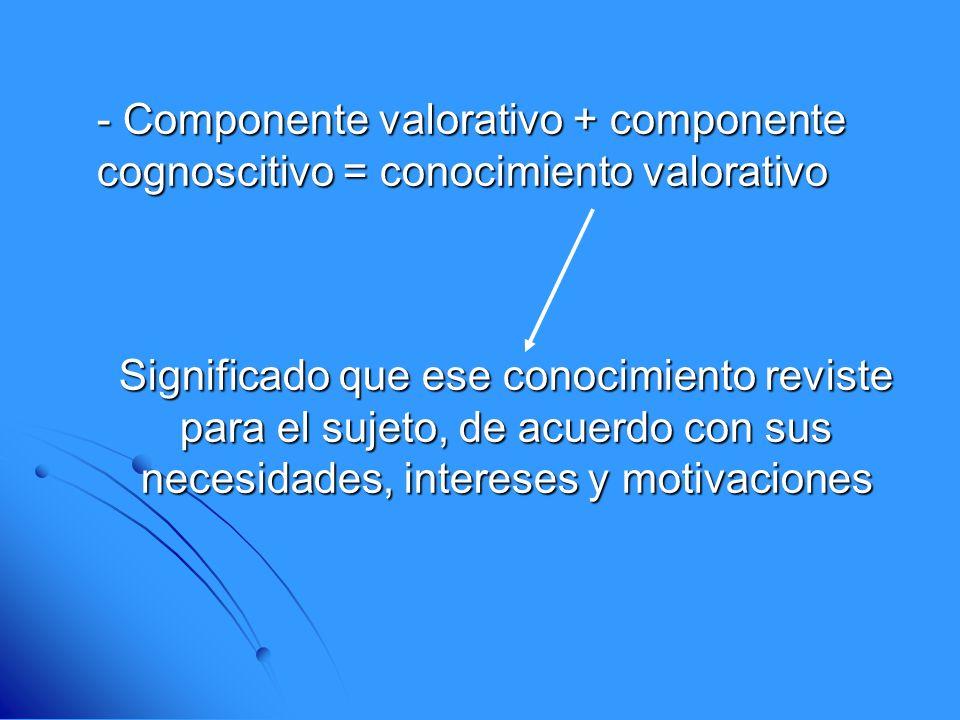 - Componente valorativo + componente cognoscitivo = conocimiento valorativo Significado que ese conocimiento reviste para el sujeto, de acuerdo con su