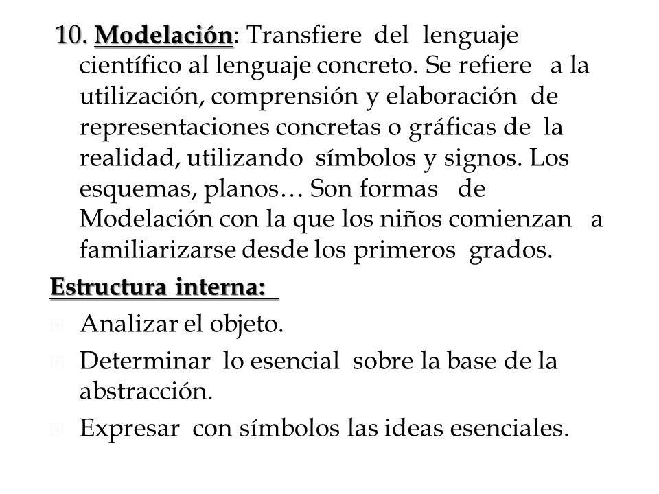 10. Modelación 10. Modelación : Transfiere del lenguaje científico al lenguaje concreto. Se refiere a la utilización, comprensión y elaboración de rep