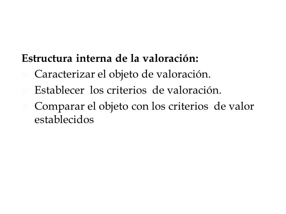Estructura interna de la valoración: Caracterizar el objeto de valoración. Establecer los criterios de valoración. Comparar el objeto con los criterio