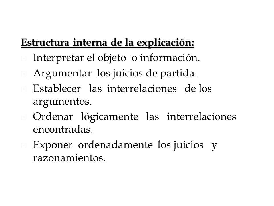 Estructura interna de la explicación: Interpretar el objeto o información. Argumentar los juicios de partida. Establecer las interrelaciones de los ar