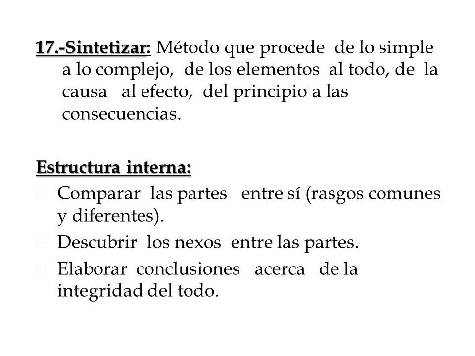 17.-Sintetizar 17.-Sintetizar: Método que procede de lo simple a lo complejo, de los elementos al todo, de la causa al efecto, del principio a las con