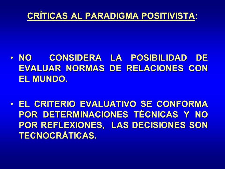 CRÍTICAS AL PARADIGMA POSITIVISTA: NO CONSIDERA LA POSIBILIDAD DE EVALUAR NORMAS DE RELACIONES CON EL MUNDO.NO CONSIDERA LA POSIBILIDAD DE EVALUAR NOR