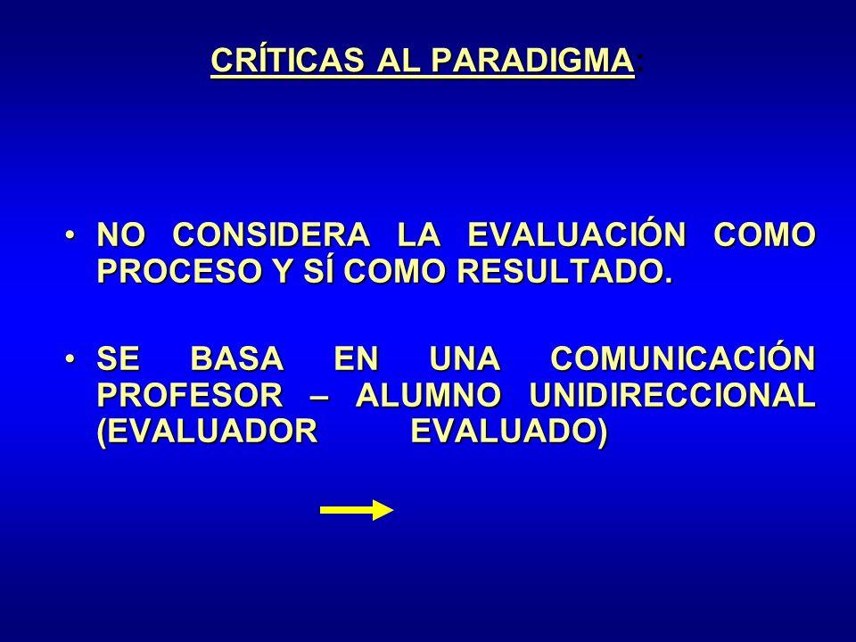CRÍTICAS AL PARADIGMA CRÍTICAS AL PARADIGMA: NO CONSIDERA LA EVALUACIÓN COMO PROCESO Y SÍ COMO RESULTADO.NO CONSIDERA LA EVALUACIÓN COMO PROCESO Y SÍ