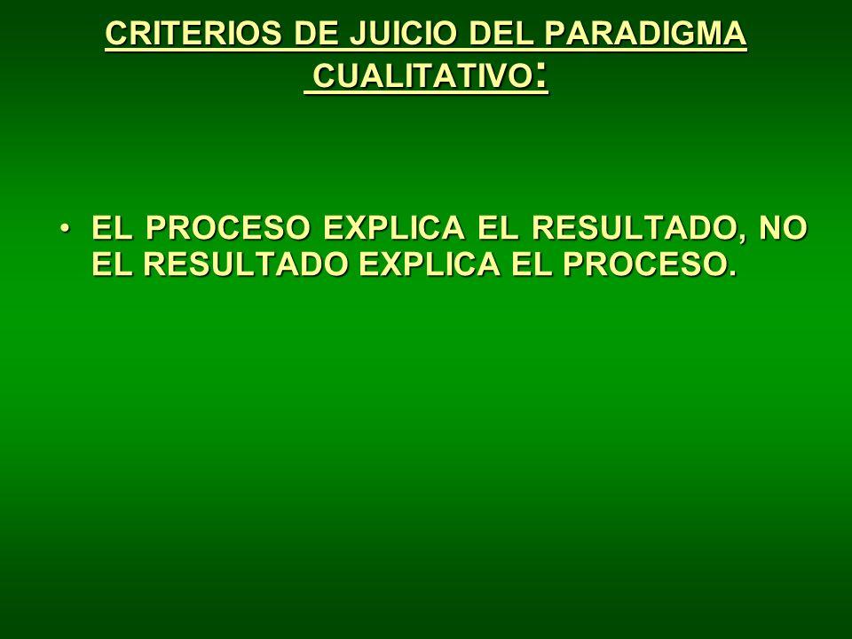 CRITERIOS DE JUICIO DEL PARADIGMA CUALITATIVO : EL PROCESO EXPLICA EL RESULTADO, NO EL RESULTADO EXPLICA EL PROCESO.EL PROCESO EXPLICA EL RESULTADO, N