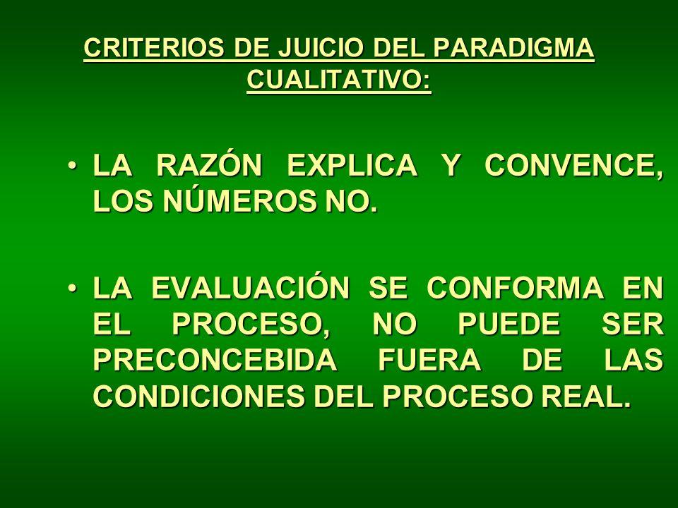 CRITERIOS DE JUICIO DEL PARADIGMA CUALITATIVO: LA RAZÓN EXPLICA Y CONVENCE, LOS NÚMEROS NO.LA RAZÓN EXPLICA Y CONVENCE, LOS NÚMEROS NO. LA EVALUACIÓN