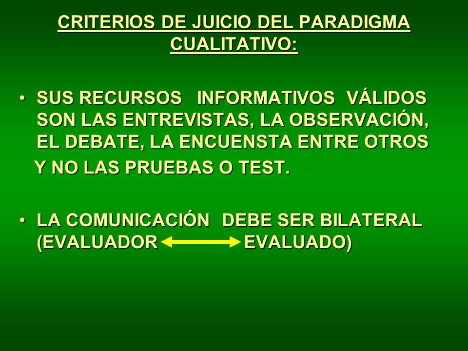 CRITERIOS DE JUICIO DEL PARADIGMA CUALITATIVO: SUS RECURSOS INFORMATIVOS VÁLIDOS SON LAS ENTREVISTAS, LA OBSERVACIÓN, EL DEBATE, LA ENCUENSTA ENTRE OT