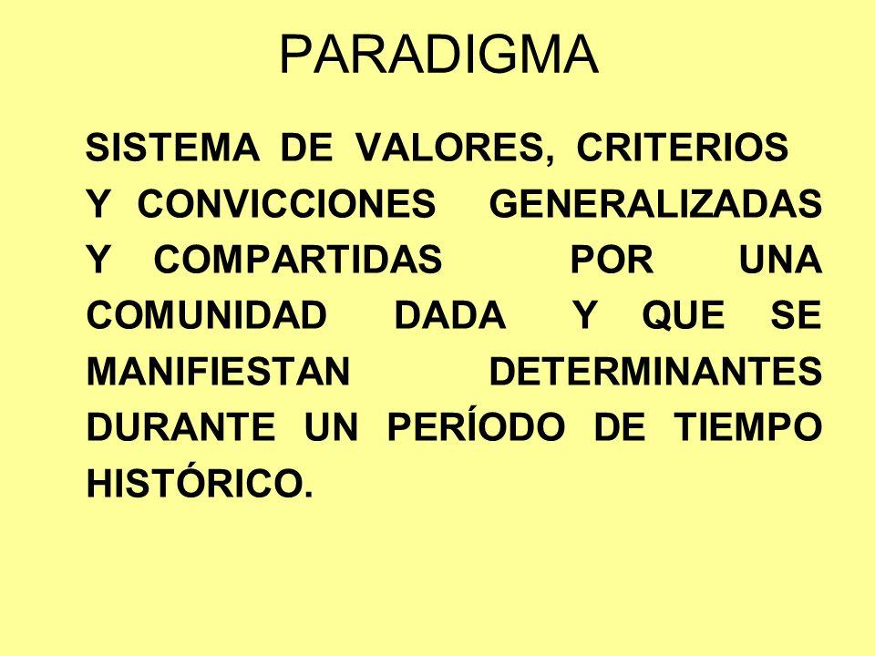 PARADIGMA SISTEMA DE VALORES, CRITERIOS Y CONVICCIONES GENERALIZADAS Y COMPARTIDAS POR UNA COMUNIDAD DADA Y QUE SE MANIFIESTAN DETERMINANTES DURANTE U