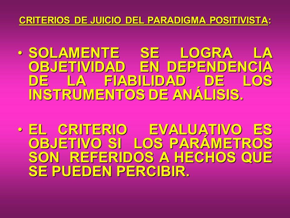 CRITERIOS DE JUICIO DEL PARADIGMA POSITIVISTA: SOLAMENTE SE LOGRA LA OBJETIVIDAD EN DEPENDENCIA DE LA FIABILIDAD DE LOS INSTRUMENTOS DE ANÁLISIS.SOLAM