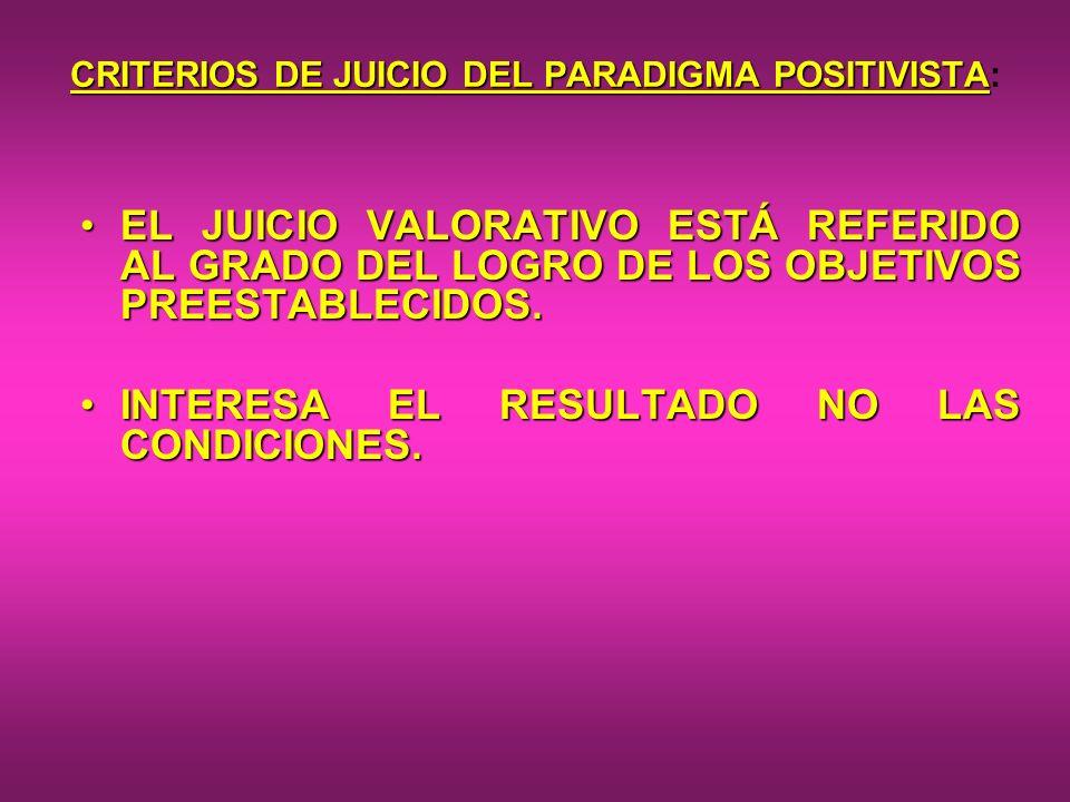 CRITERIOS DE JUICIO DEL PARADIGMA POSITIVISTA CRITERIOS DE JUICIO DEL PARADIGMA POSITIVISTA: EL JUICIO VALORATIVO ESTÁ REFERIDO AL GRADO DEL LOGRO DE