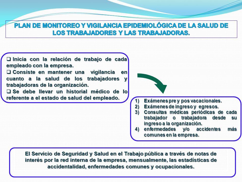 El Servicio de Seguridad y Salud en el Trabajo pública a través de notas de interés por la red interna de la empresa, mensualmente, las estadísticas d